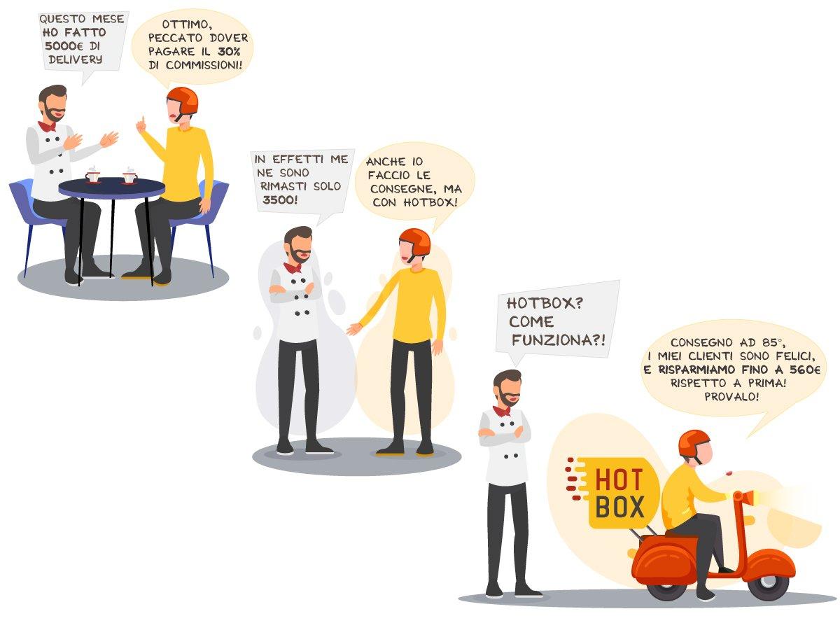Come conquistare nuovi clienti a domicilio
