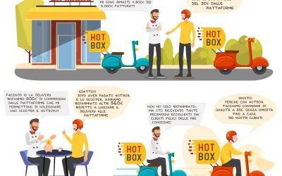 Consegna con qualità (Hotbox) e paga solo il 14% di commissione