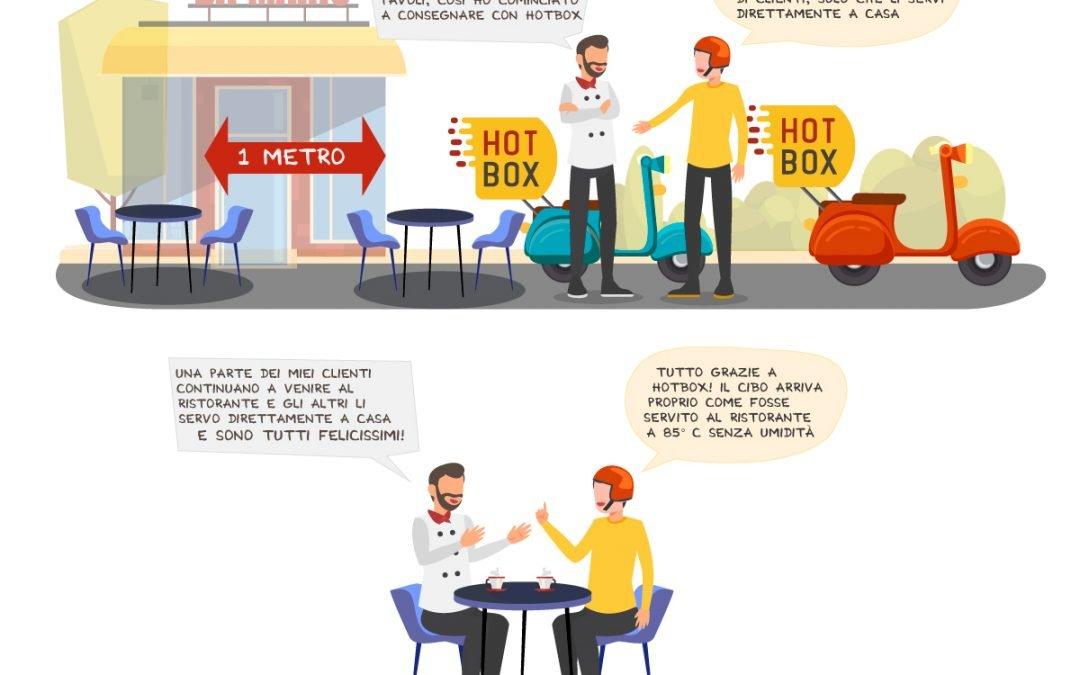 Per colpa del decreto, non puoi riempire tutti i tavoli – consegna con Hotbox quest'estate