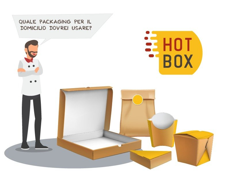 Il Packaging per la Delivery
